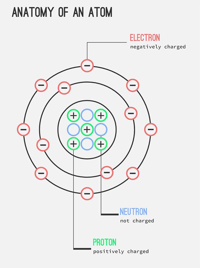 How light works 04
