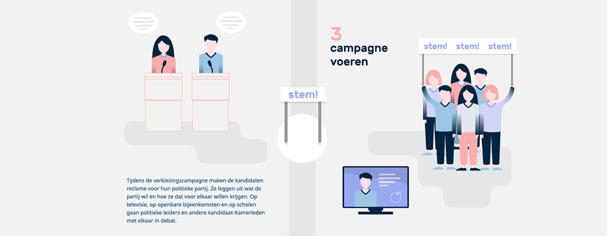 ProDemos Verkieizingen Infographic deel 03