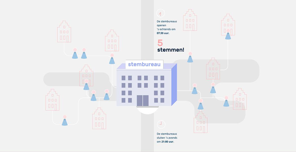 ProDemos Verkieizingen Infographic deel 05