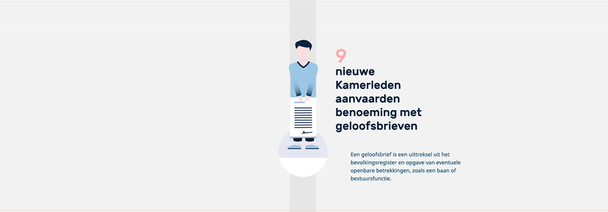 ProDemos Verkieizingen Infographic deel 09