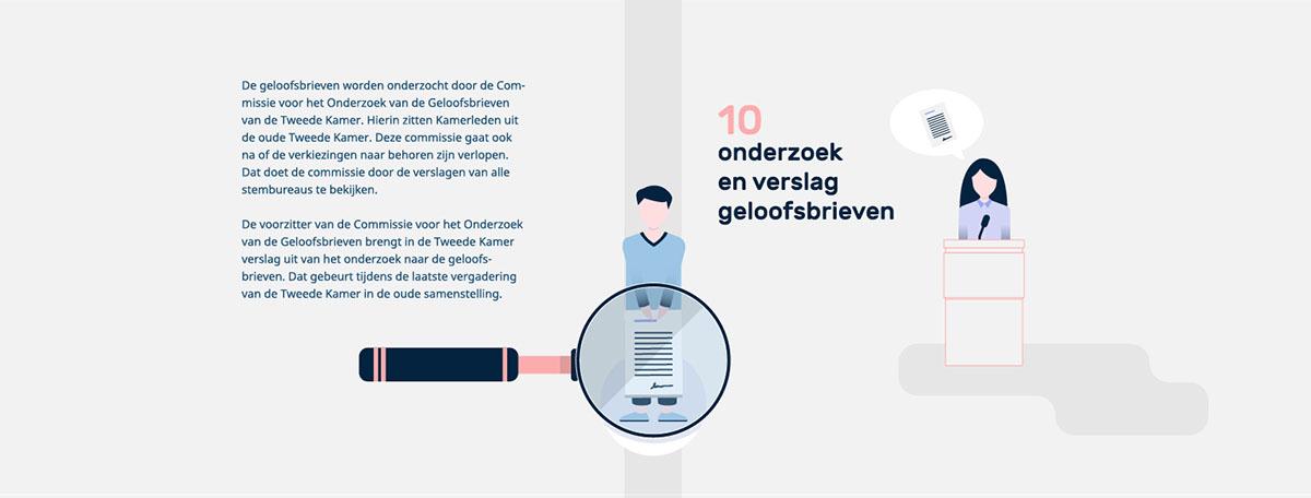 ProDemos Verkieizingen Infographic deel 10