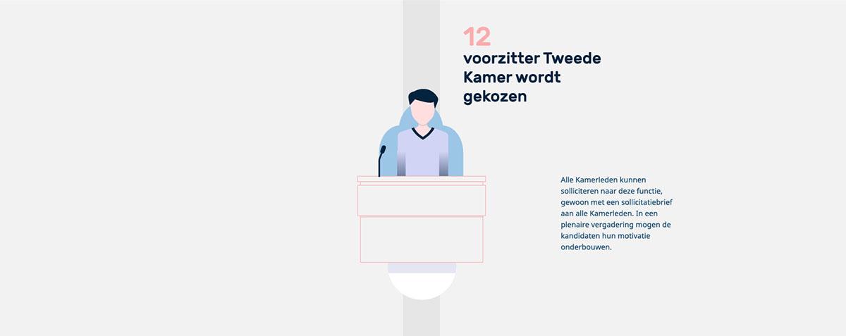 ProDemos Verkieizingen Infographic deel 12