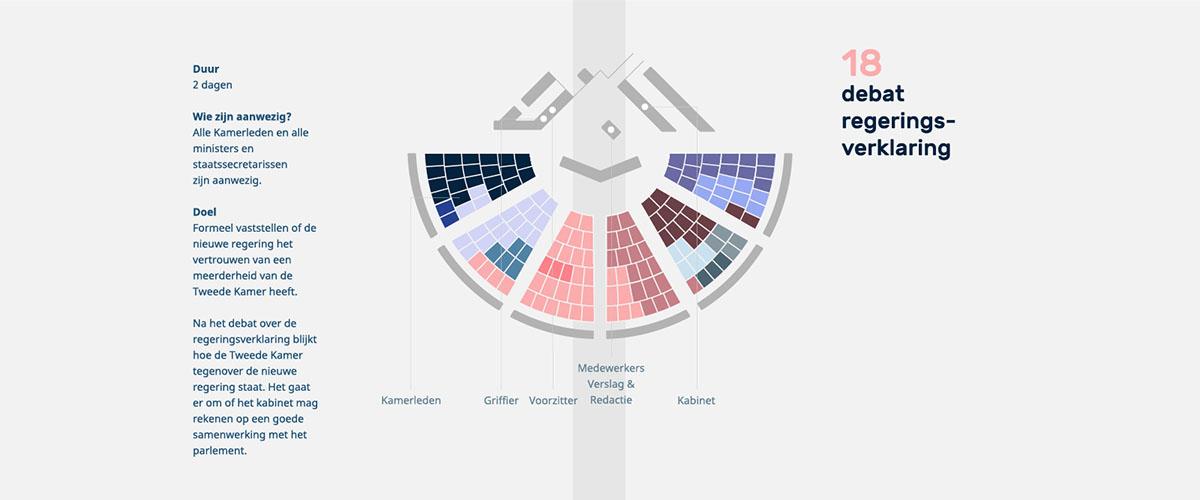ProDemos Verkieizingen Infographic deel 18